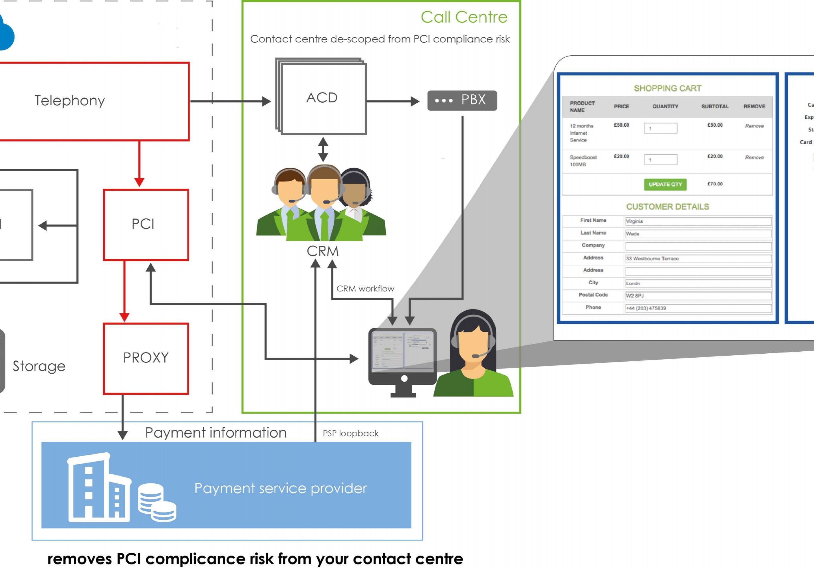 PCI-COMPLIANCE-IMAGE